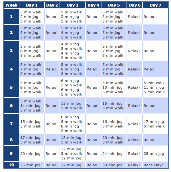 Couch to 5k Training Plan